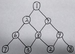 DP-三角形