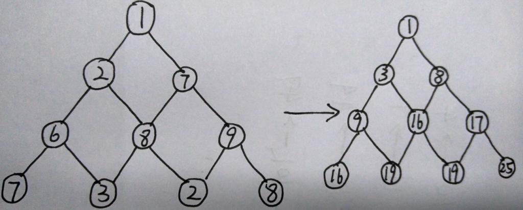 DP-优化三角形